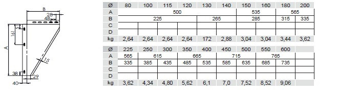 Konsolbleche (paar) 5-15 cm